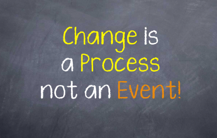 We Are Always Changing!