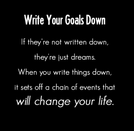 Successful people set goals and write them down